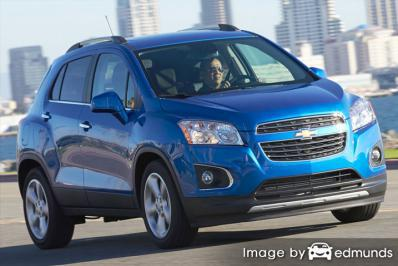 Insurance rates Chevy Trax in San Antonio