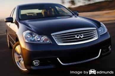 Insurance quote for Infiniti M35 in San Antonio
