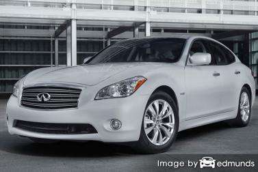 Insurance quote for Infiniti M37 in San Antonio