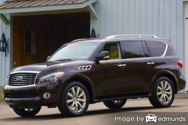 Insurance rates Infiniti QX56 in San Antonio